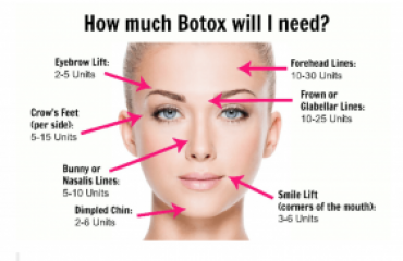 Botox and filler treatment in Islamabad